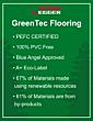 Egger Greentec Environmentally Friendly flooring